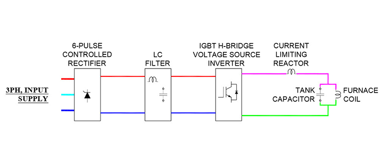 Induction Furnace Circuit Diagram | Learn More About Medium Frequency Induction Power Supply